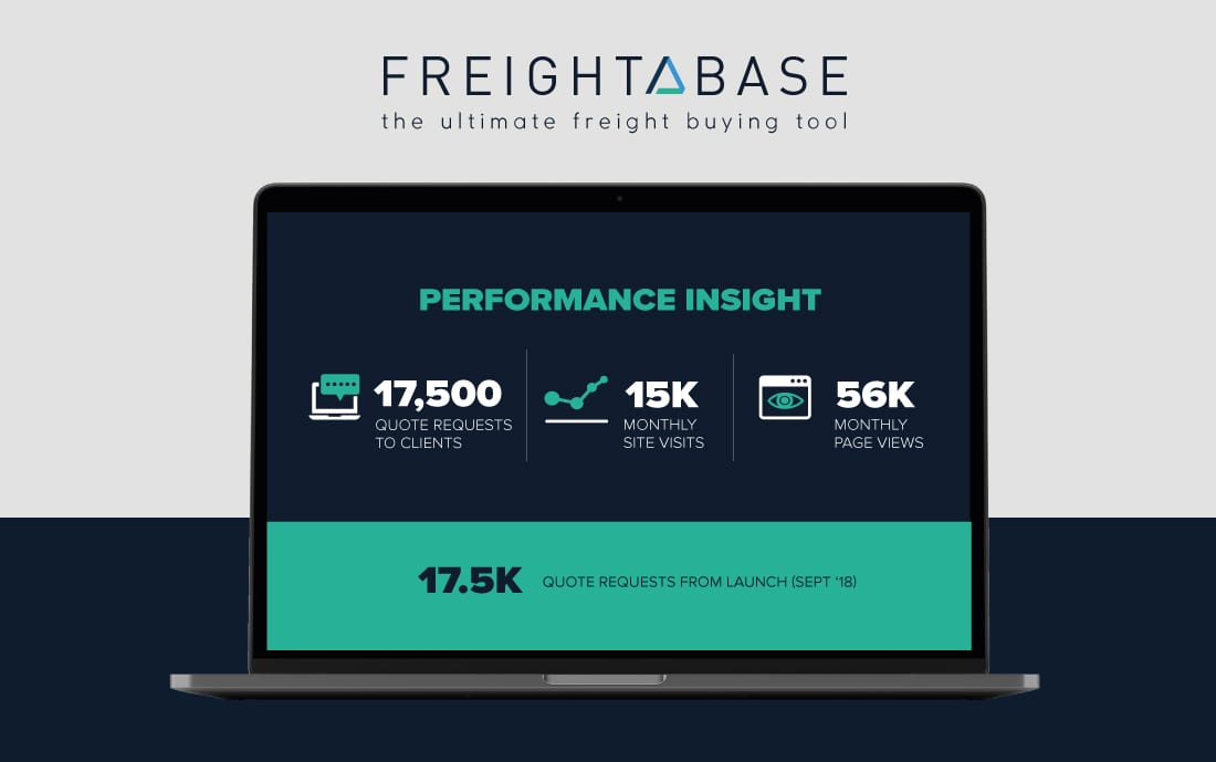 freightabase monthly report